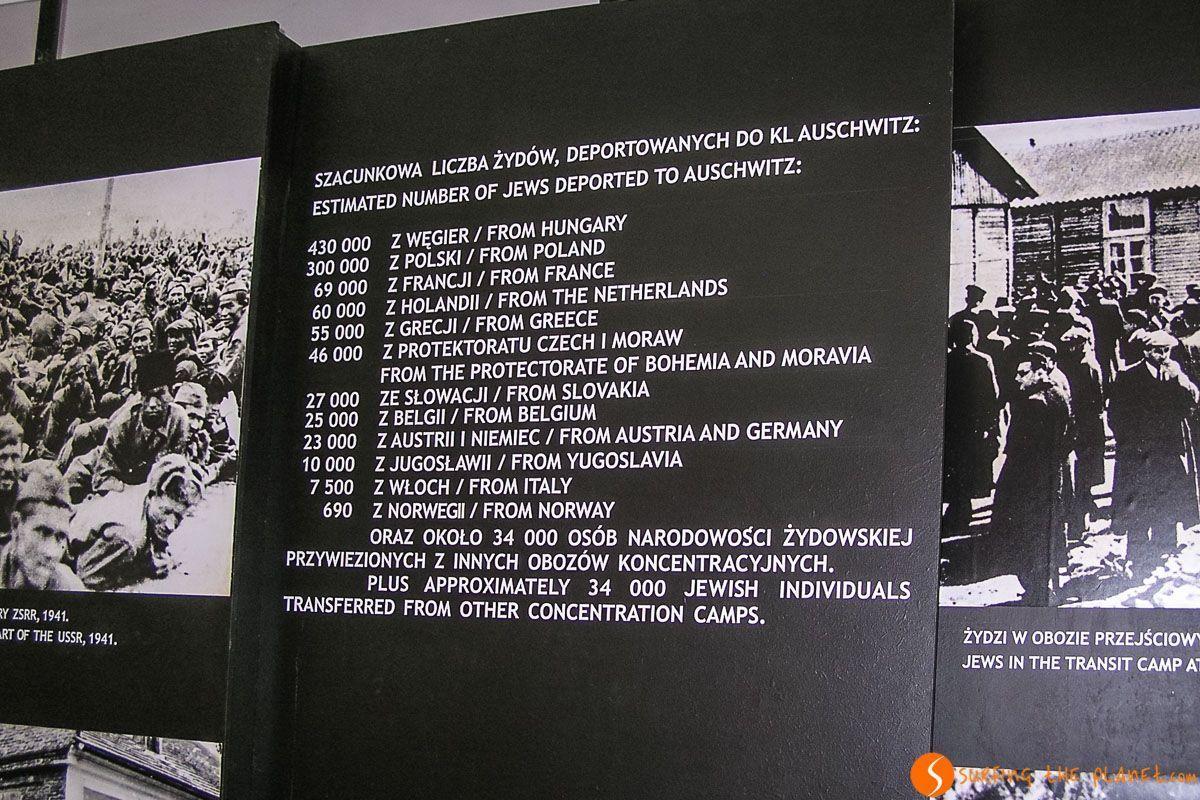 Listado de deportados en el campo de concentración Auschwitz I cerca de Cracovia, Polonia | Visitar Auschwitz-Birkenau desde Cracovia